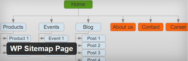 Плагин WP Sitemap Page
