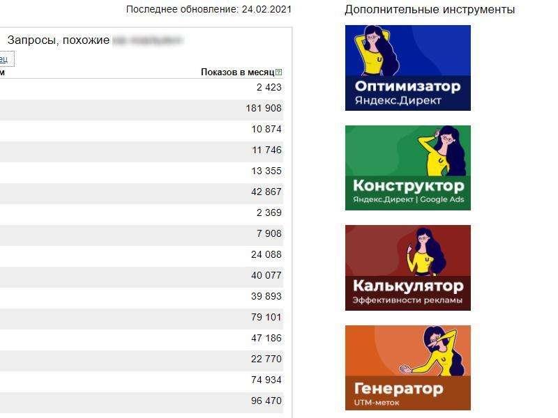 Инструменты для работы с Яндекс.Директ